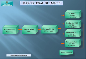 MARCO LEGAL DEL MECIP